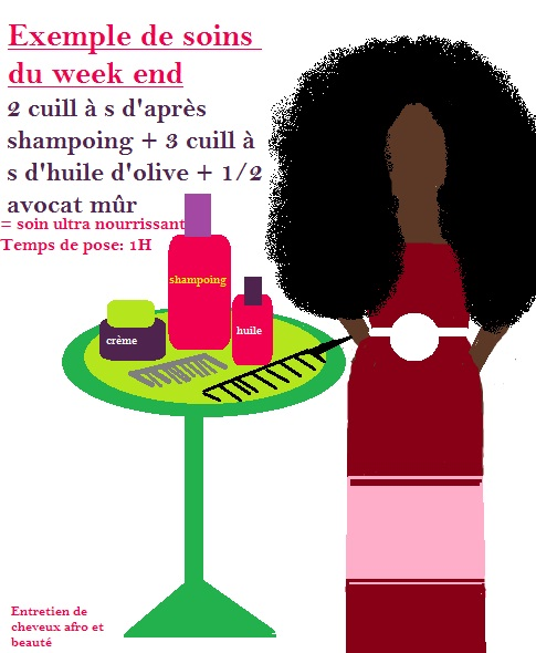 Soin capillaire cheveux afro